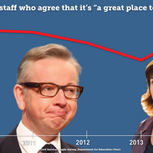 Morale leaps as Morgan moves in