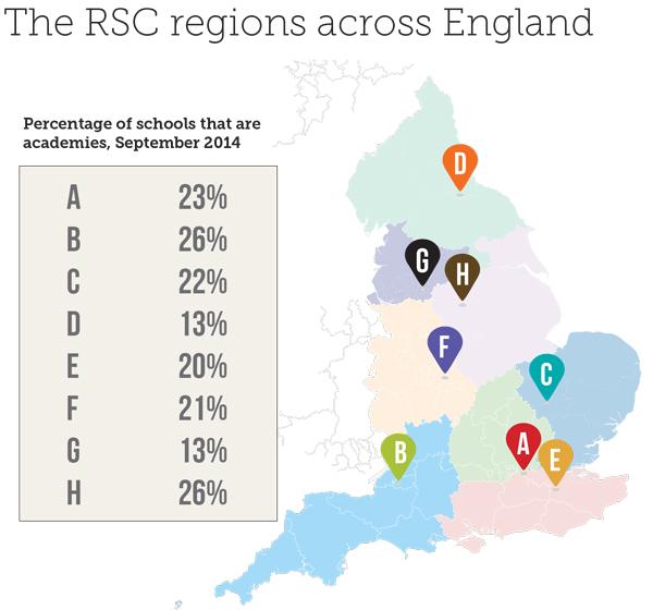 RSC-map