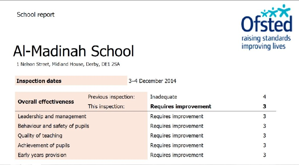 Al-Madinah free school taken out of special measures by Ofsted