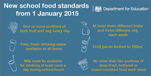 Sugar tax: Make all schools sign up to food standards to cut childhood obesity