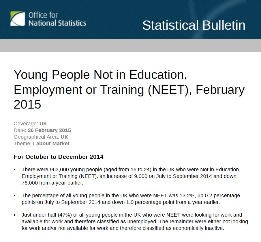 Number of girls not in education, employment or training rises by 6,000 in 12 months