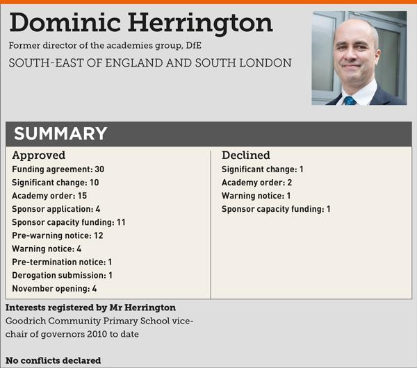 Dominic-Herrington