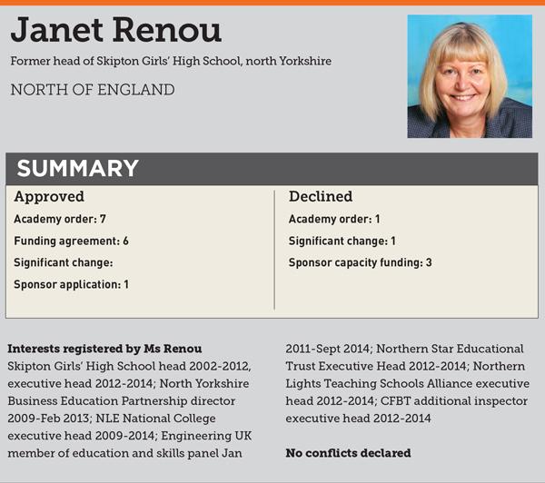 Janet-Renou