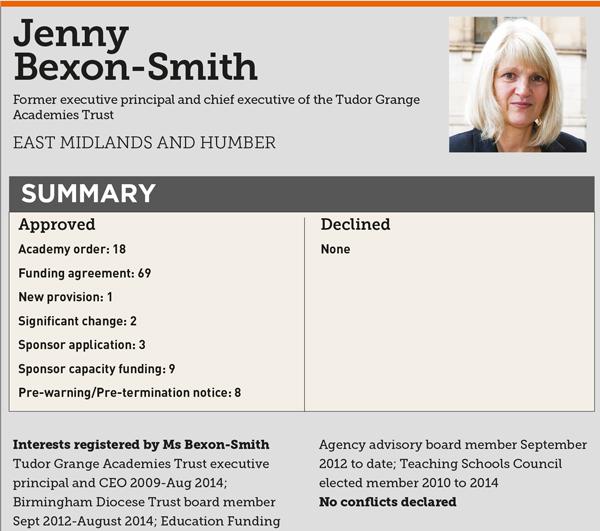 Jenny-Bexton-Smith