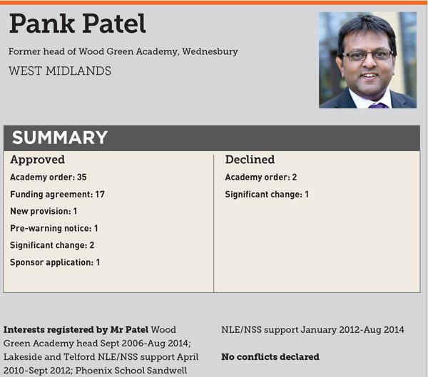 Pank-Patel