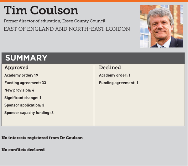 Tim-Coulson