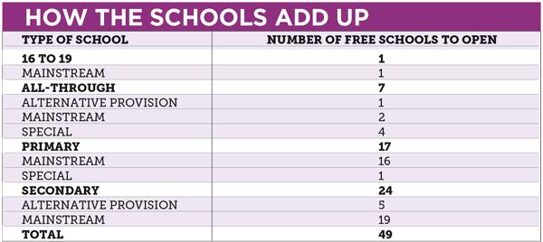 schools-add-up