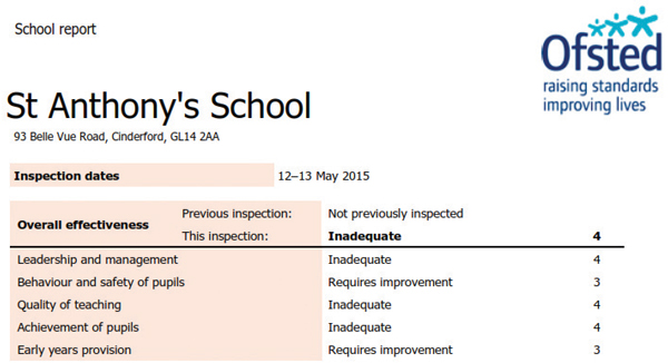 Former £4K private school now rated 'inadequate' as a free school