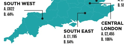 Investigation: New teachers face unaffordable rents in London and the south east
