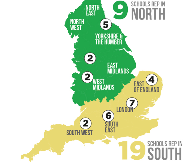 Workload expert group members mostly from schools in the south