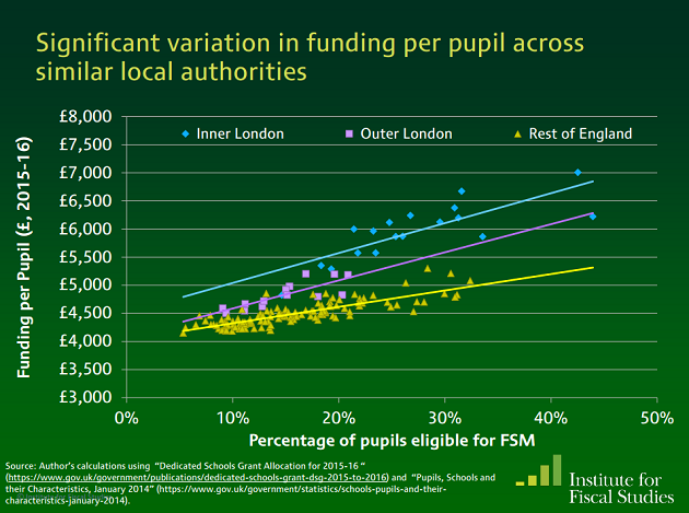 National funding formula speculation 'irresponsible' says DfE as director laments consultation delay