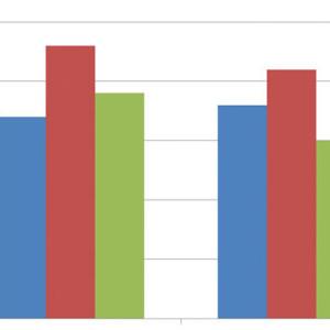 FSM-Graph