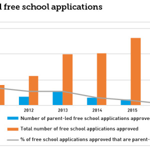 approved-free-school-applications-3