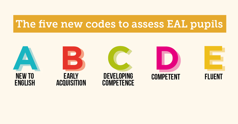 Explainer: EAL codes change Se...