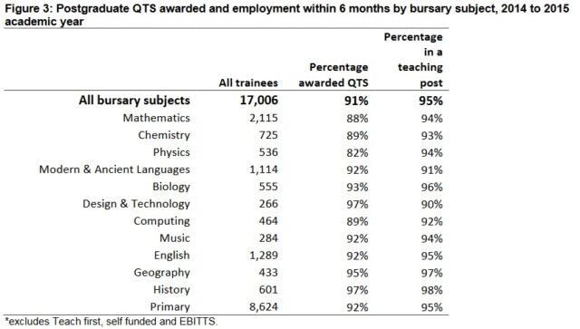 ITT - subjects