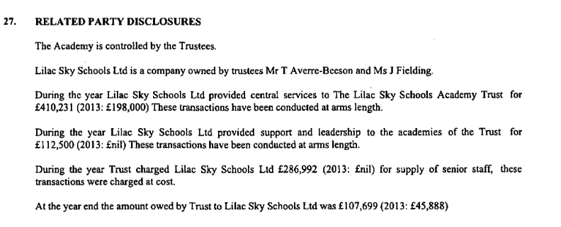 LSSAT's related-party transactions from their 2014 accounts