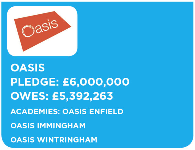 oasis-pledge