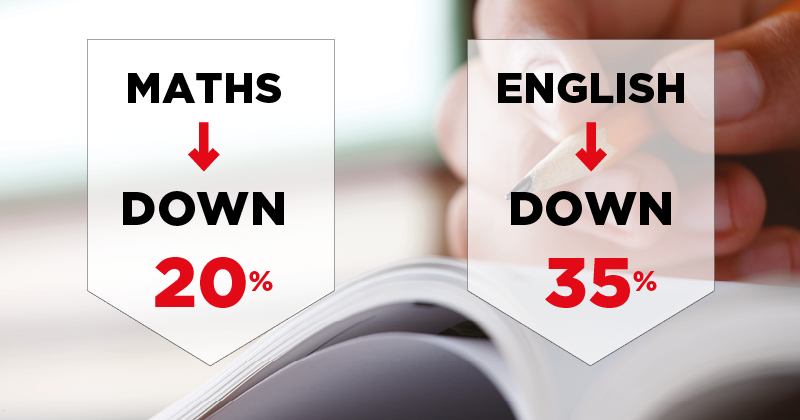 English A-level applications drop 35% due to new 'harder' GCSEs