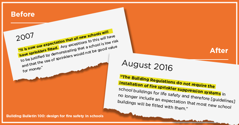 DfE u-turn over school fire sprinklers