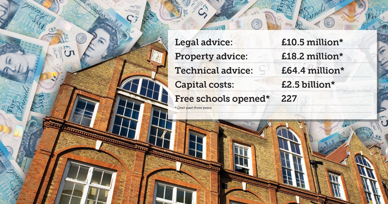 Revealed: The free school 'advisors' worth £100 million