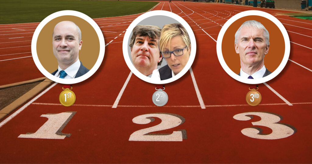Who topped the annual Regional Schools Commissioner League Tables?