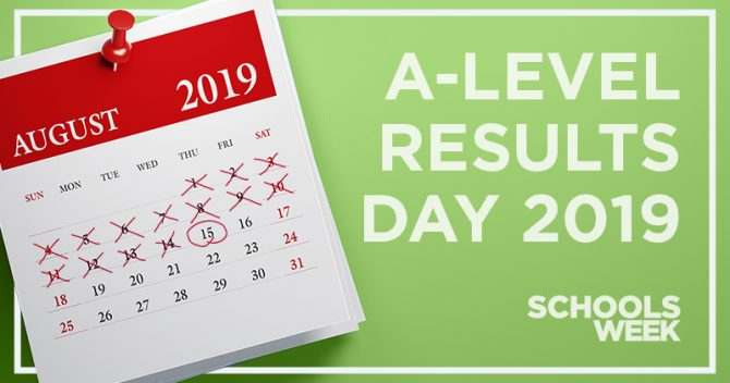 A-level results 2019: Subject tables