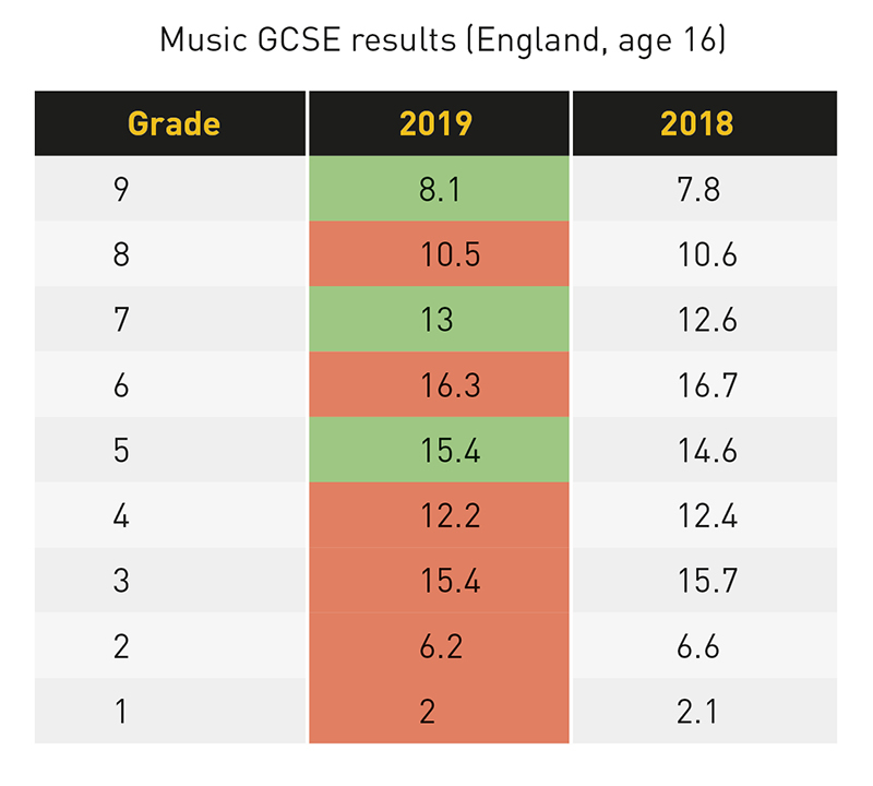 gcse results day 2020 - photo #20