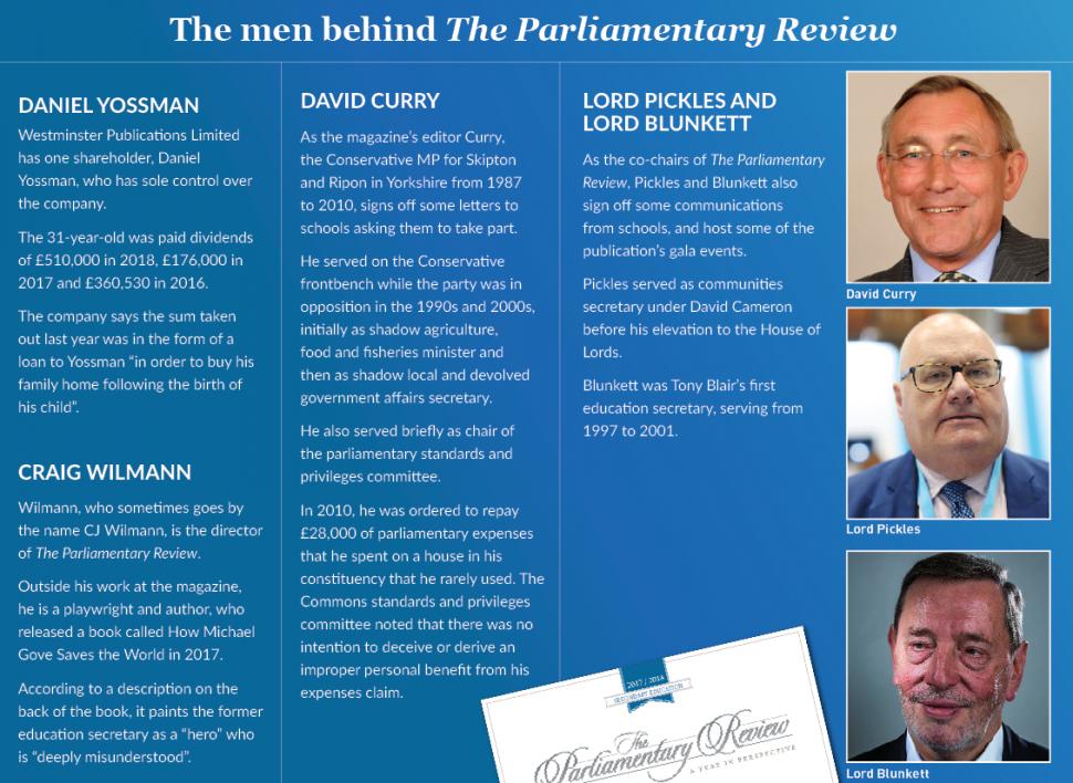 Parliamentary Review